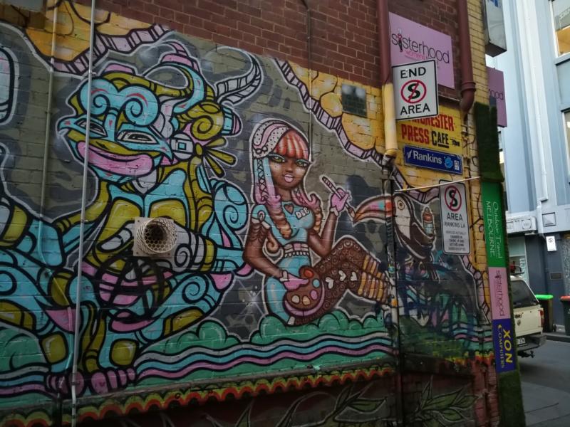 Graffiti Tour Melbourne Map